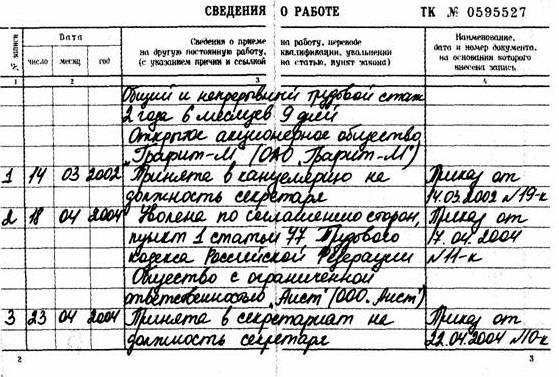 Гражданский кодекс ст 210